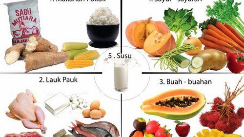 Makanan Sehat - Makan Lebih Baik Untuk Jantung Anda termasuk daging